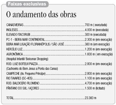 andamento-das-obras-zero-jun-08-02